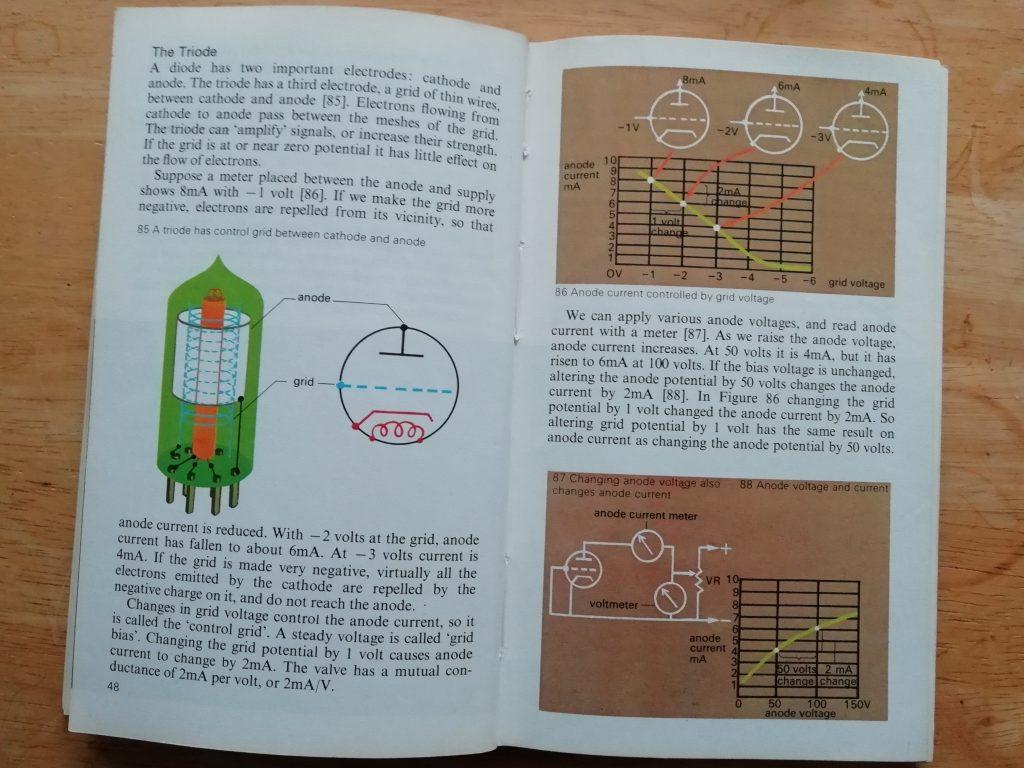 Inside Rolands book